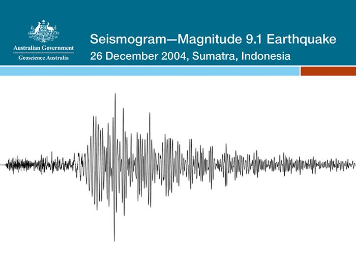 Seismogram-Magnitude 9.1 Earthquake 26 December 2004, Sumatra, Indonesia. Due to the complexity of this image no alternative description has been provided. Please email Geoscience Australia at clientservices@ga.gov.au for an alternate description.