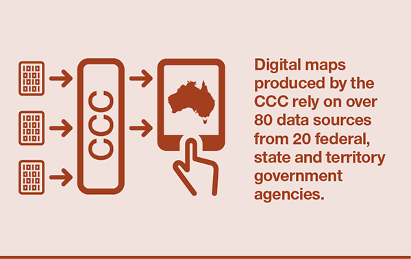 Digital maps produced by the CCC rely on over 80 data sources from 20 federal, state and territory government agencies.
