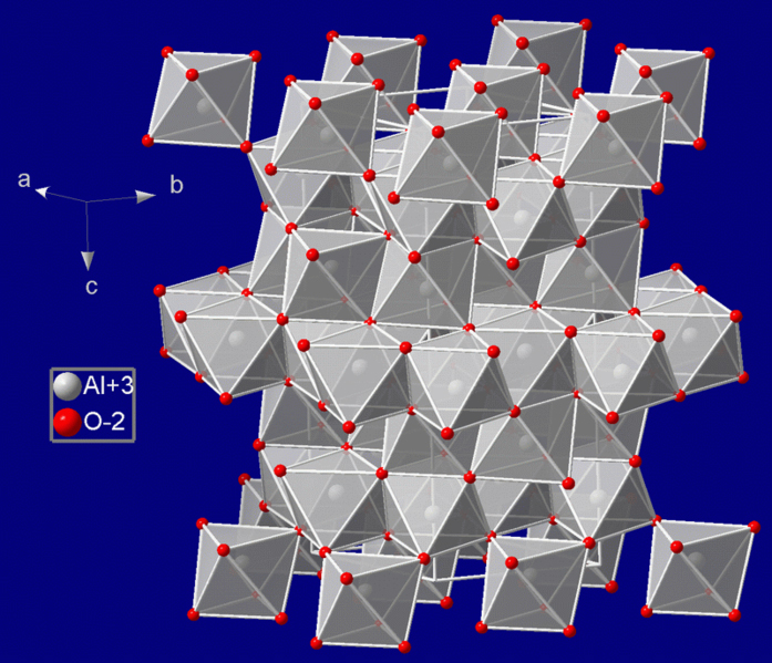 Structural model of corundum. A series of grey coloured octagons with white spheres in their middles and red spheres in their corners. The red spheres represent oxygen atoms, and white spheres aluminium atoms.